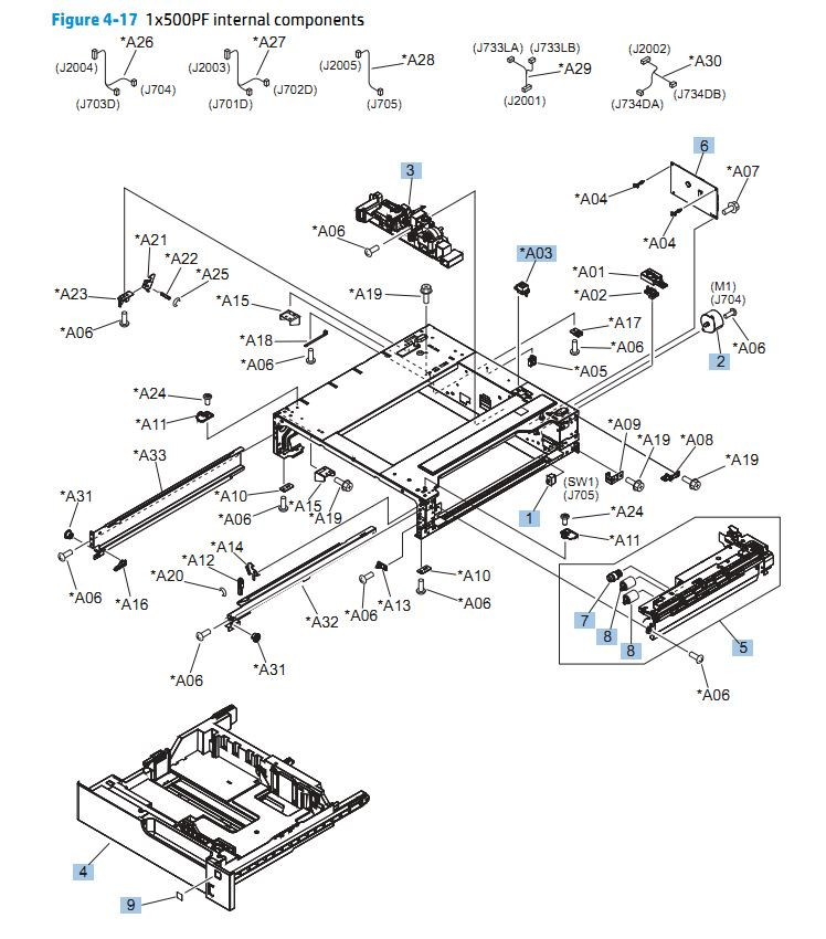 17. HP CP5525n 1 x 500 paper feeder internal components assembly printer parts diagram