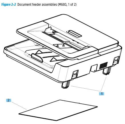 2. HP M680 Document feeder 1-of 2 assembly printer parts diagram