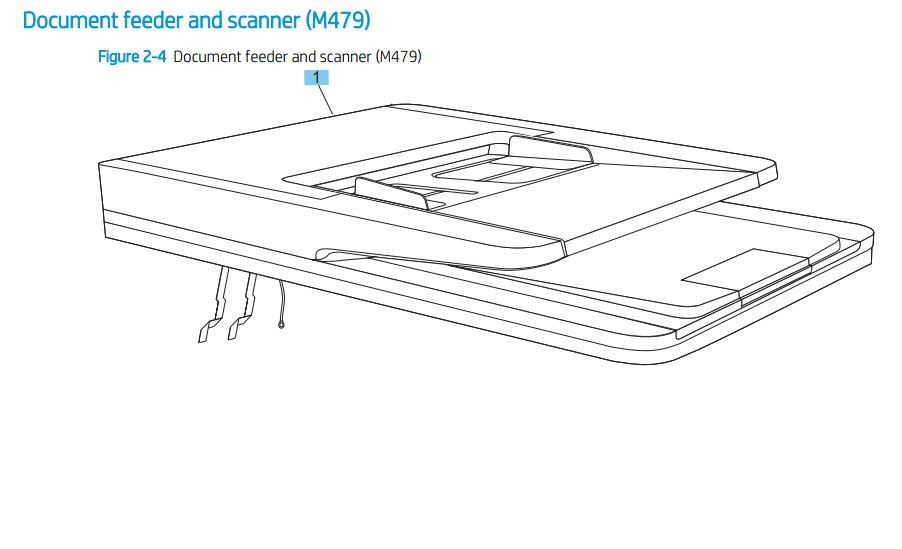 1. HP M479 Document feeder printer parts diagram