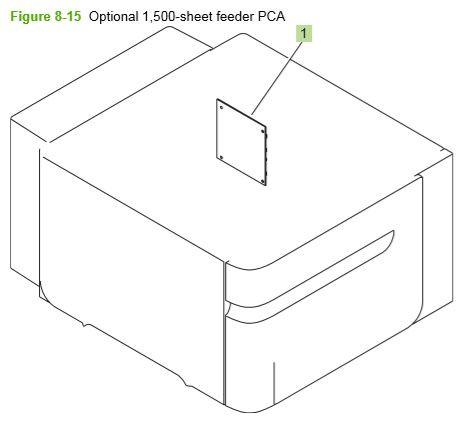11) HP P4014 P4015 P4515 Optional 1500 sheet feeder PCA printer parts diagram
