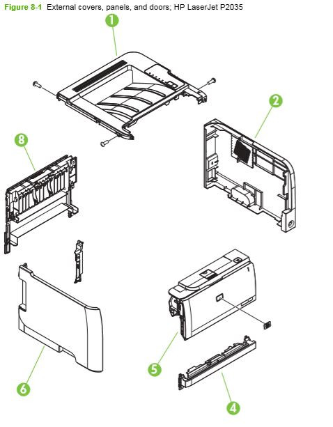 1. HP P2030 P2035 Covers, Panels and doors diagram printer parts diagram