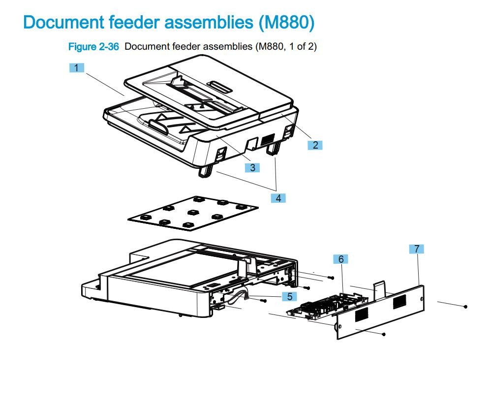 2. HP M880 Document feeder assembly printer part diagrams
