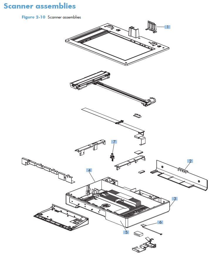 3. HP M725 Scanner assemblies printer part diagrams