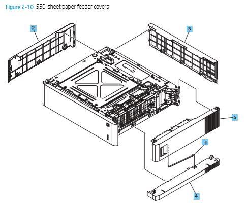 10. HP M652 M653 M681 M682 E65050, E65060, E67550dh, E67560z 550 sheet paper feeder covers printer parts diagram