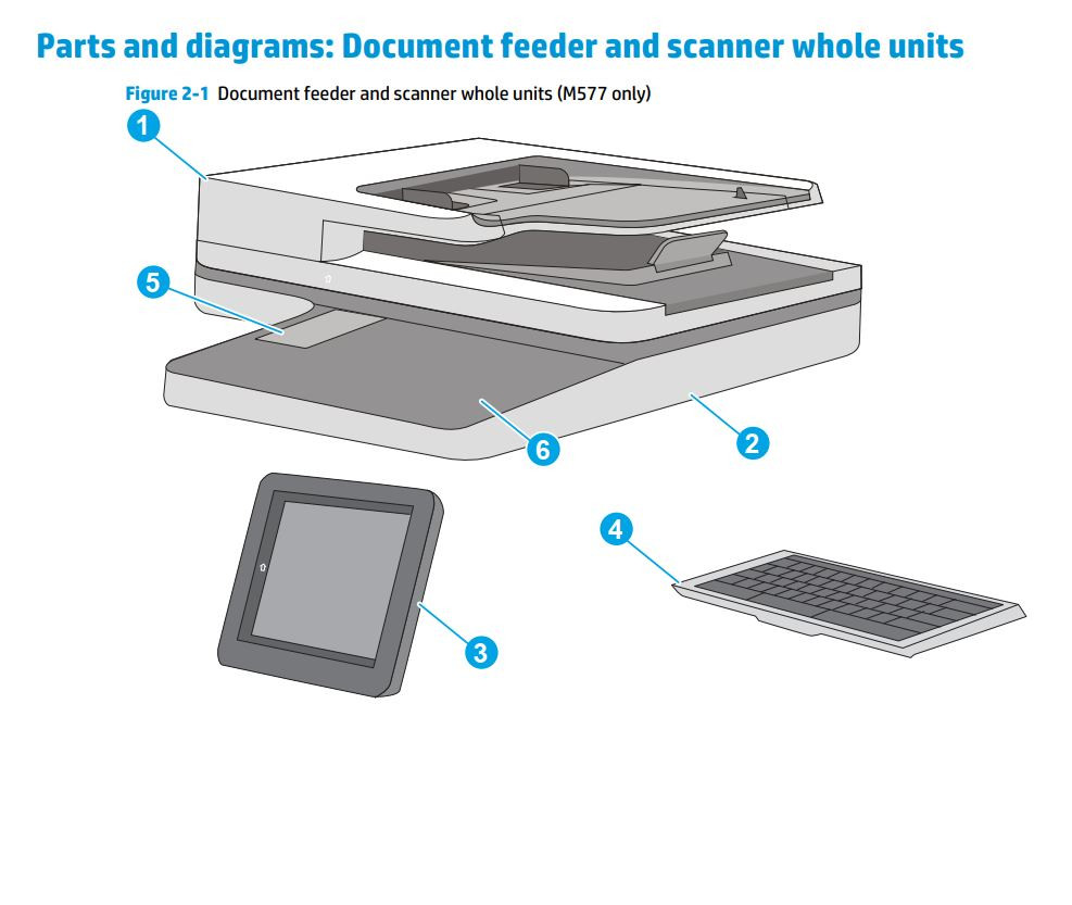 1. HP M552 M553 M577 Document feeder and scanner unit printer parts diagram