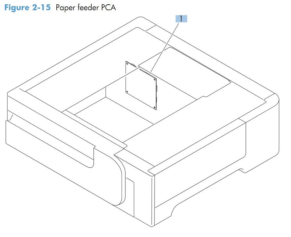 13. HP M570 Paper feeder PCA printer parts diagram