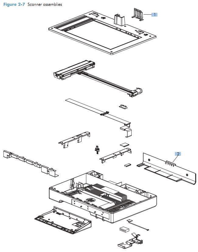 5. HP M525 Scanner assemblies printer parts diagram
