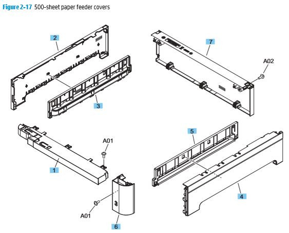 17. HP M680 M651 500 sheet paper feeder covers printer parts diagram