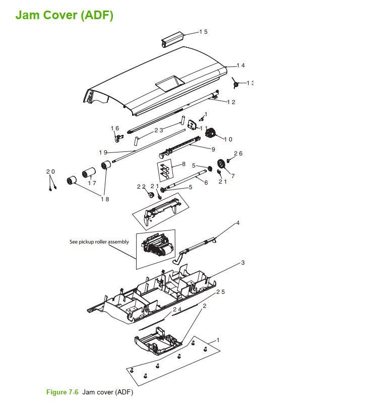 6. HP M5025 M5035 Jam Cover Assembly ADF printer part diagrams