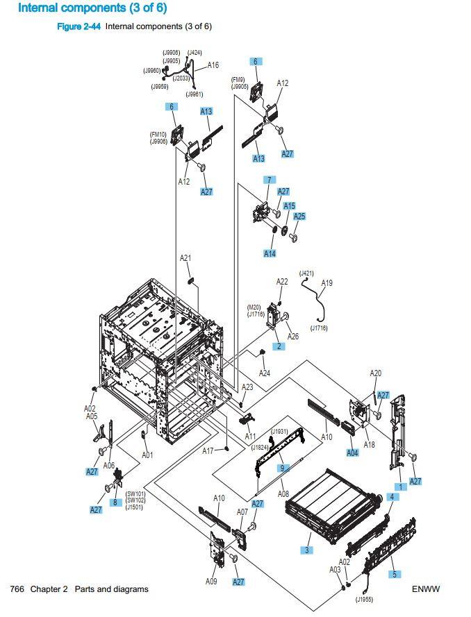 10. HP M880 M855 Internal components 3 of 6 printer part diagrams