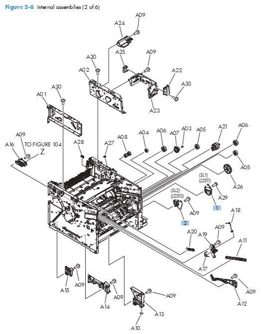 6. HP M521 M525 Internal assemblies 2 of 6 printer parts diagram