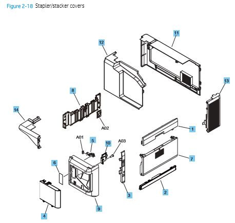 18. HP M652 M653 M681 M682 E65050 E65060 E67550dh E67560z stapler stacker covers printer parts diagram