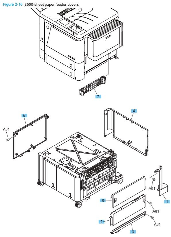 10) HP M806 M830 3500 sheet paper feeder covers printer parts diagram