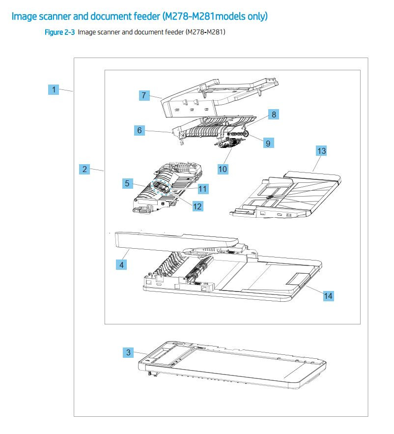 3. HP M278 M281 Image scanner document feeder assembly printer part diagrams