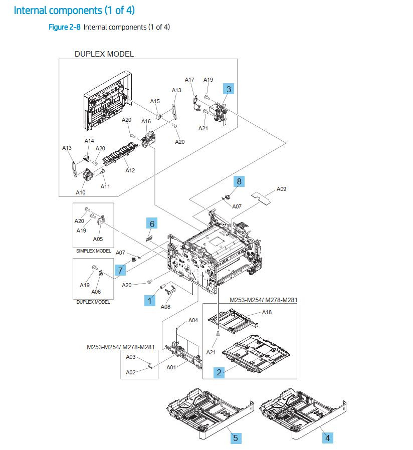 8. HP M253-M254 M278-M281 M153-M154 M178-M181 Internal components 1 of 4  printer part diagrams