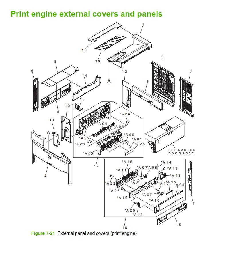20. HP M5025 M5035 Print engine external covers and panels printer part diagrams
