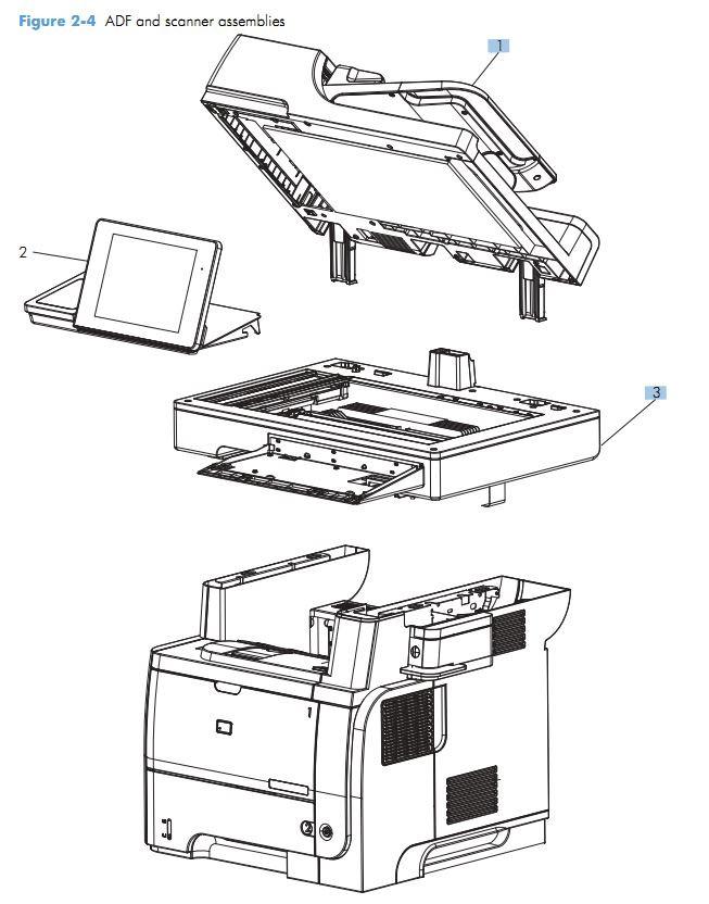 2. HP M525 ADF and scanner assemblies printer parts diagram