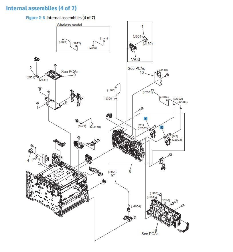6. HP M476 Internal assemblies 4 of 7 printer part diagrams