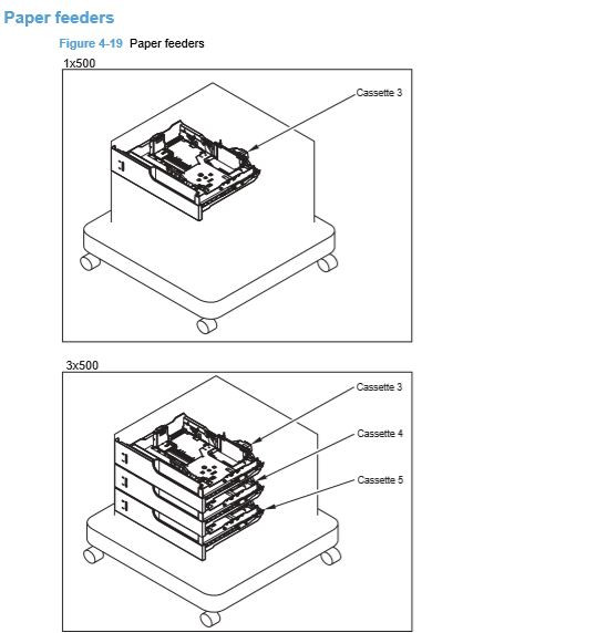 19) HP CP4025 CP4525 Paper Feeders Printer Diagram