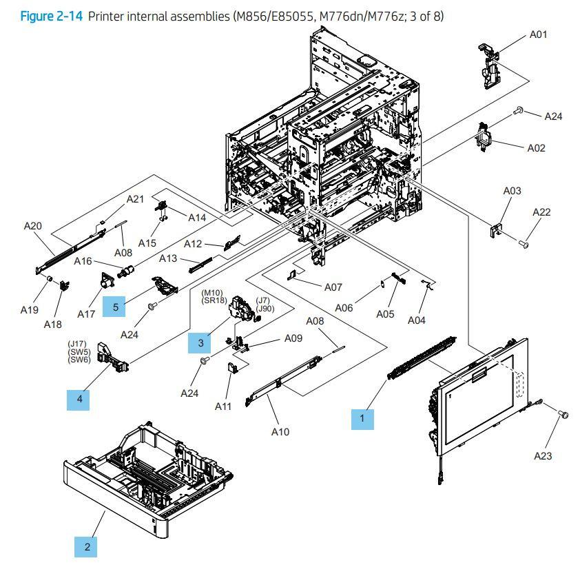 14. HP M776dn M776z M856 E85055 Printer internal assemblies 3 of 8 printer parts diagram