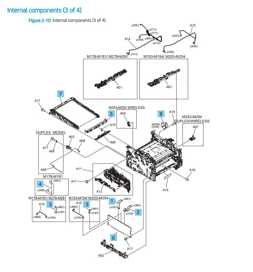 10. HP M253-M254 M278-M281 M153-M154 M178-M181 Internal components 3 of 4  printer part diagrams