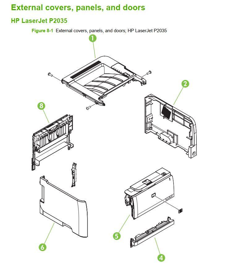1. HP P2035 Covers, Panels and doors diagram printer parts diagram