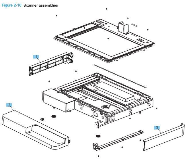 4) HP M830 Scanner assemblies printer parts diagram