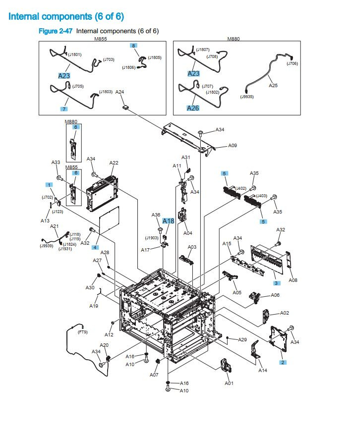 13. HP M880 M855 Internal components 6 of 6 printer part diagrams
