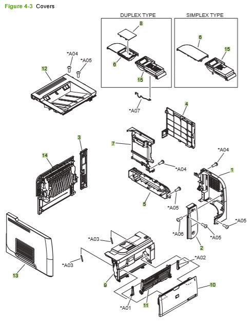 1) HP P3010 P3015 Covers, panels and doors diagram printer parts diagram
