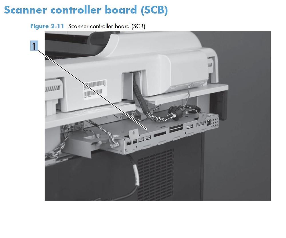 4. HP M725 Scanner controller board SCB printer part diagrams