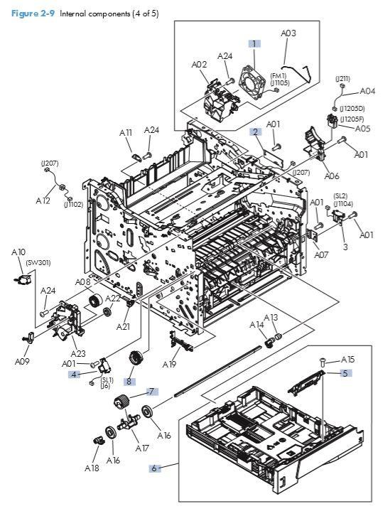 6. HP M401 M425 Internal assemblies 4 of 5 printer parts diagram