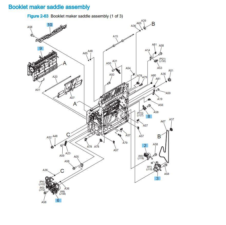 28. HP M855 M880 Booklet maker saddle assembly printer part diagrams
