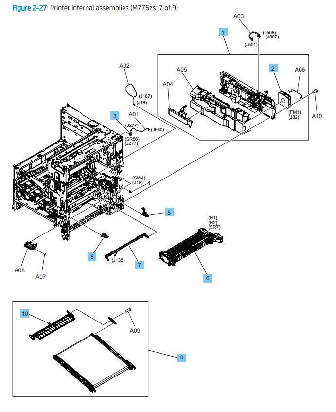 27. HP M776zs Printer internal assemblies 7 of 9 printer parts diagram