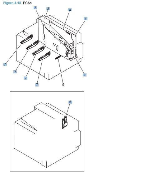 18) HP CP4025 CP4525 PCA Printed Circuit Boards Printer Diagram