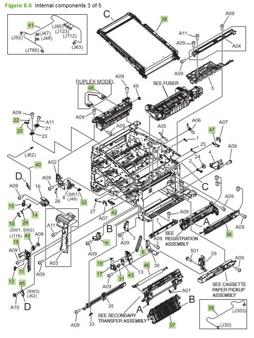5) HP CP3525 Internal components 3 of 5 printer parts diagram