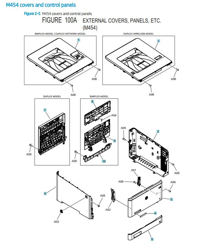 2. HP M454dn Covers, Panels and doors printer parts diagram