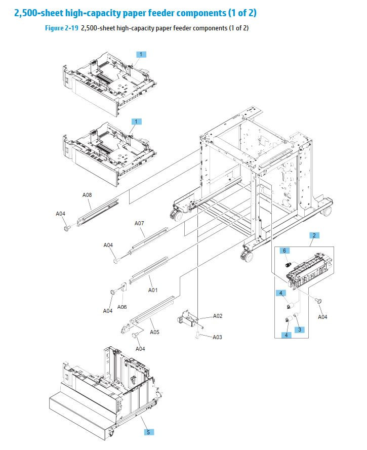 18. HP M630 2500 sheet paper feeder HCI high capacity feeder components 1 of 2  printer parts diagram
