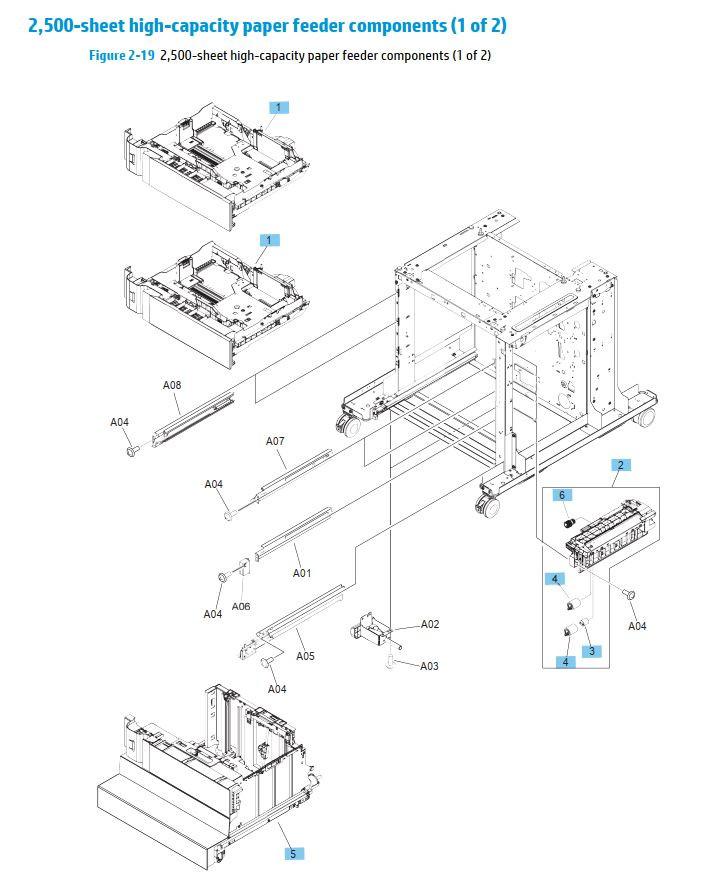 18. HP M630 2500 sheet paper feeder HCI high capacity feeder components 1 of 2  printer parts diagram