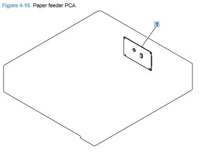 15) HP CP5225 Paper feeder PCA printed circuit assembly printer parts diagrams