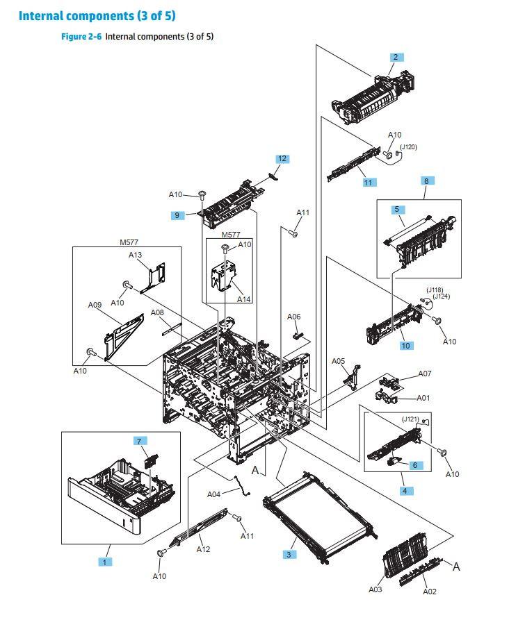 6. HP M552 M553 M577 Internal assemblies 3 of 5 printer parts diagram