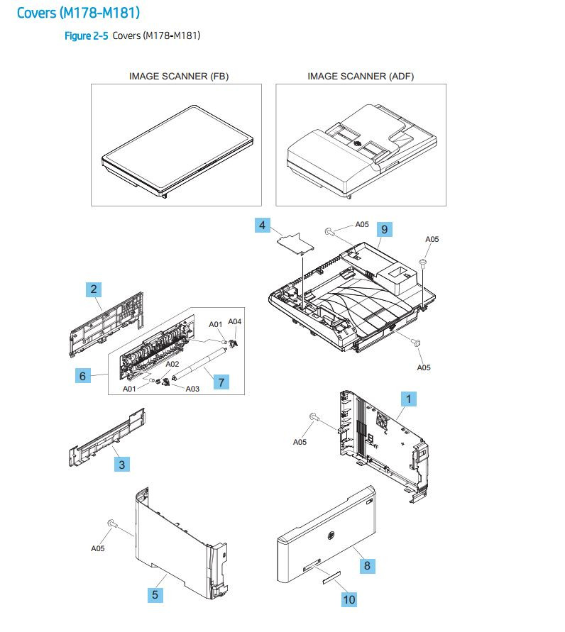 6. HP M178-M181  Image Scanner Cover panels, doors printer part diagrams