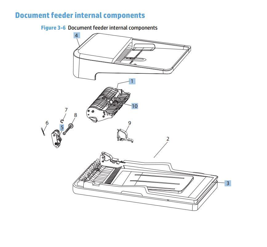 6. HP M225 M226 Document feeder internal components printer parts diagram
