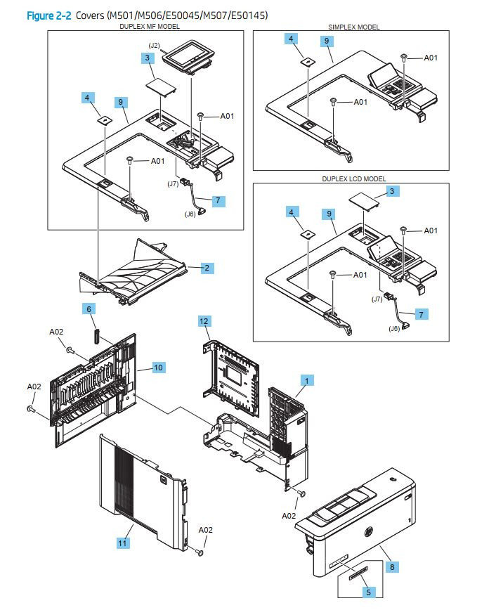 2. HP M501 M506 M507 MFP E50145 E50045 Panels Covers and Doors printer part diagrams
