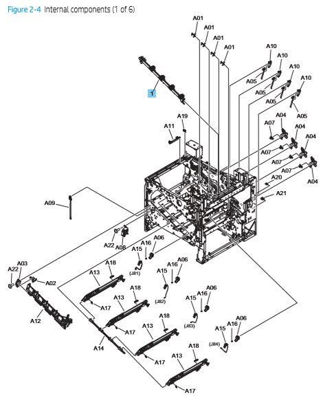 4. HP M652 M653 M681 M682 E65050, E65060, E67550dh, E67560z Internal assemblies 1 of 6 printer parts diagram