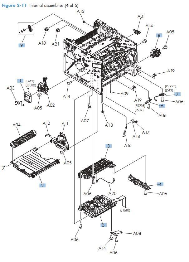 9. HP M525 Internal assemblies 4 of 6 printer parts diagram