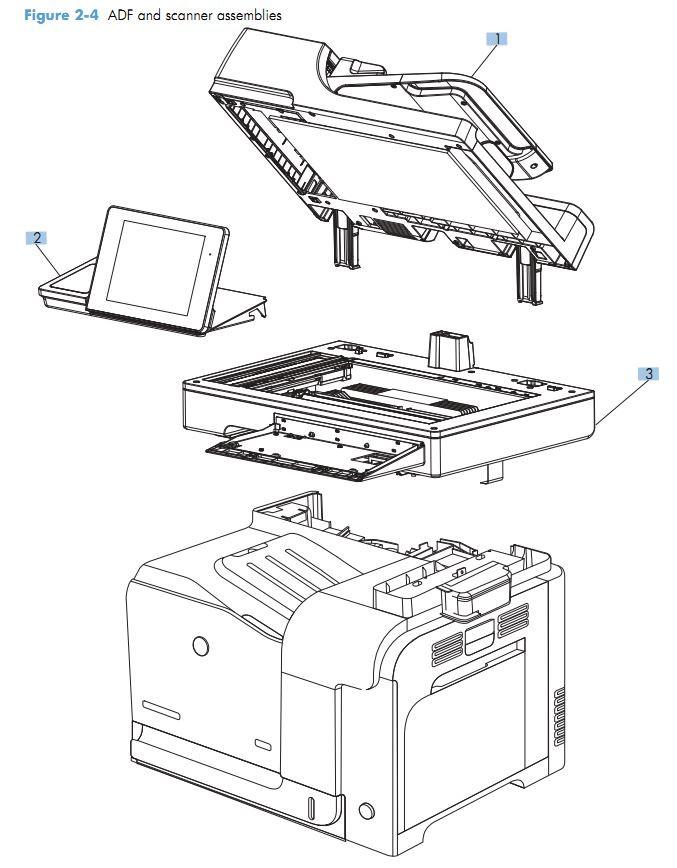 2. HP M575 ADF and scanner assemblies printer parts diagram