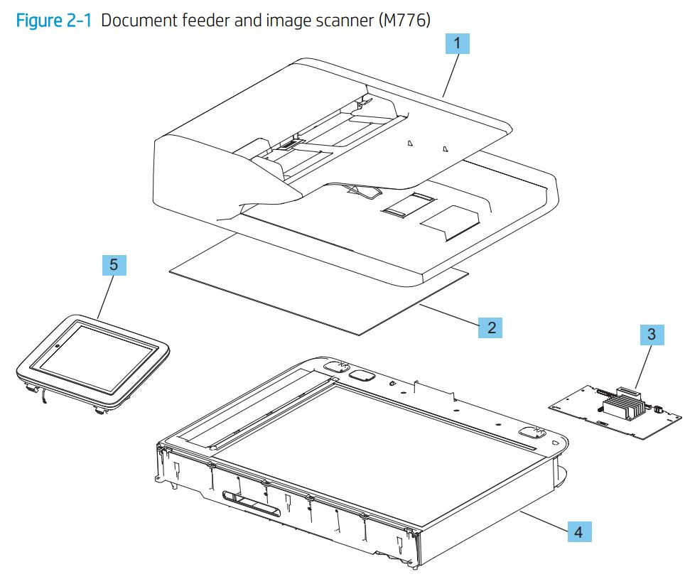 1. HP M776 Document feeder and image scanner printer parts diagram