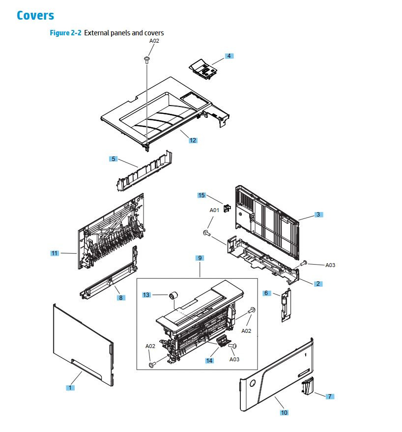 1. HP M701 M706 Covers, Panels and doors diagram printer parts diagram
