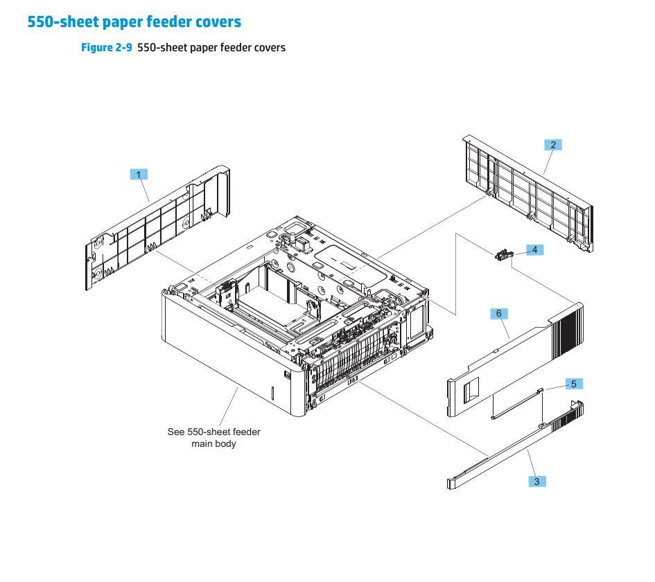9. HP M552 M553 M577 550 sheet paper feeder covers printer parts diagram