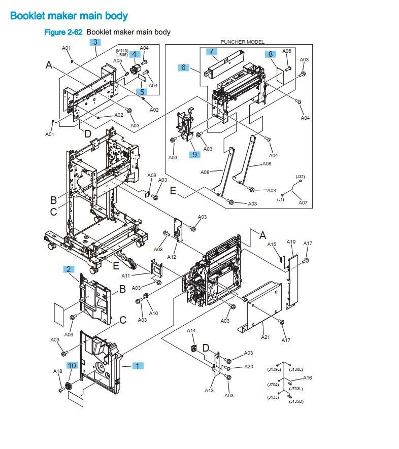 27. HP M855 M880 Stapler stacker main body printer part diagrams